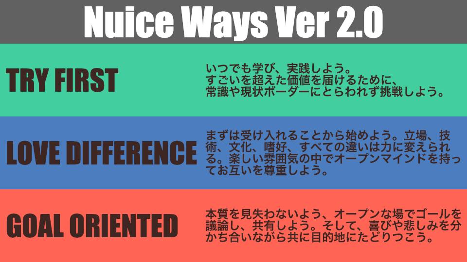 nuiceways2.0